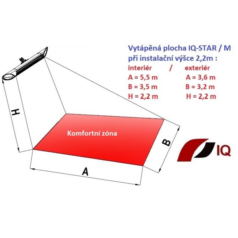 Karbónový infražiarič IQ-STAR M mini